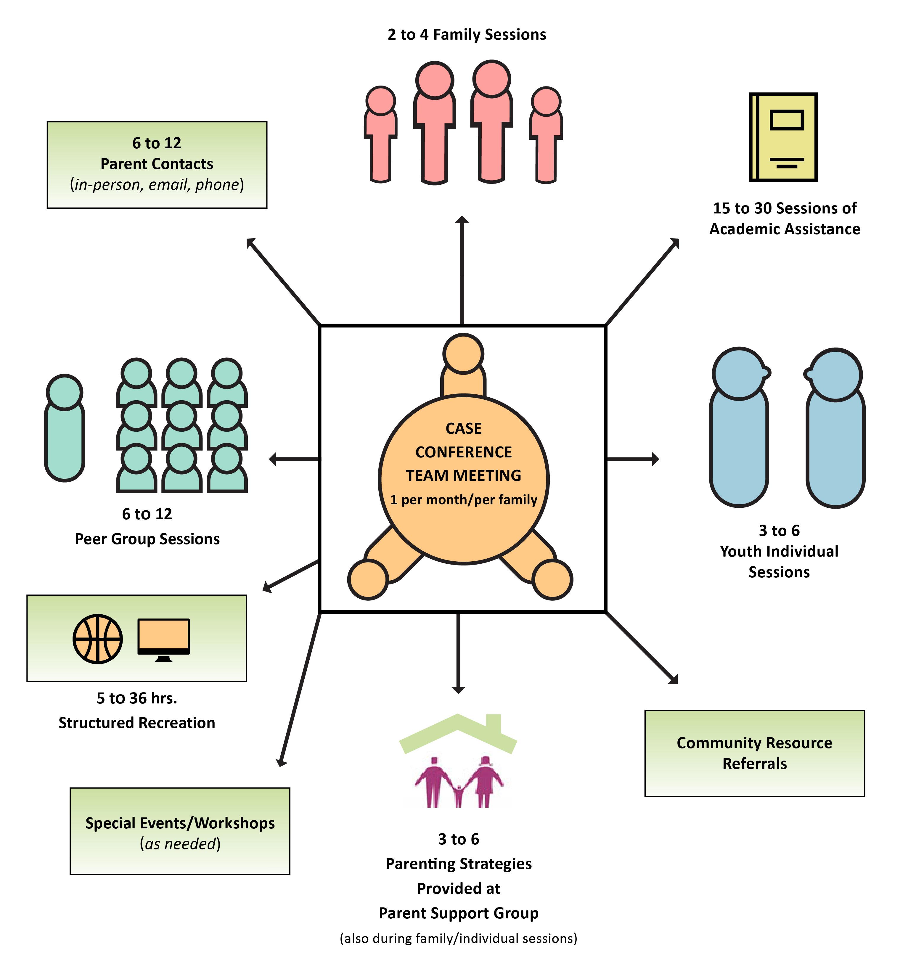 program_diagram_737x792